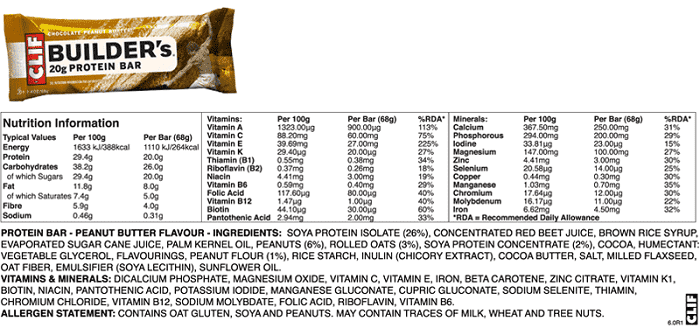Image result for clif bar protein nutrition facts
