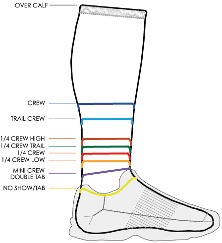 Sock Height